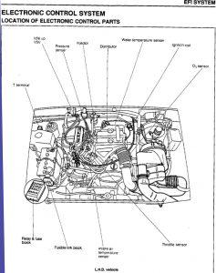 f300-szenzorok